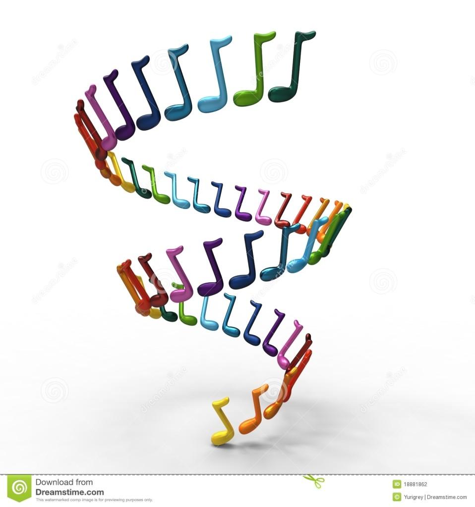 afbeelding muzieknoten